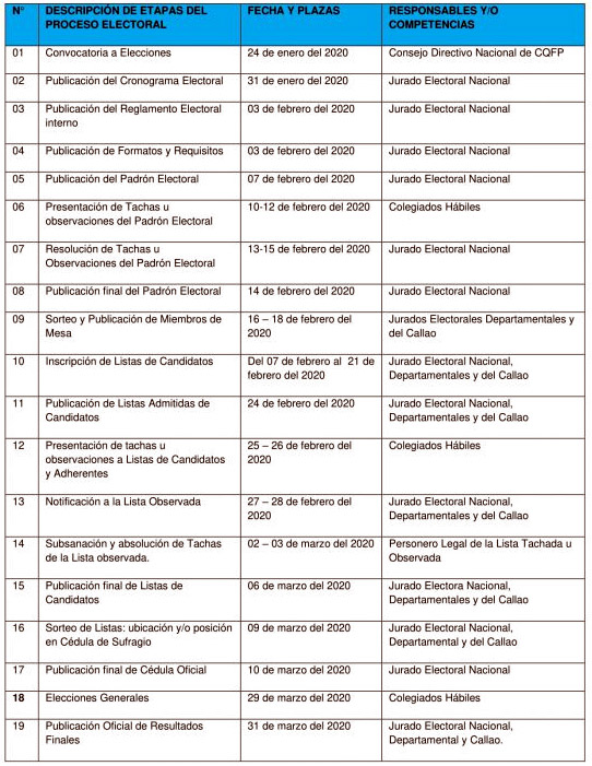 Cronograma_elecciones_2020_2021